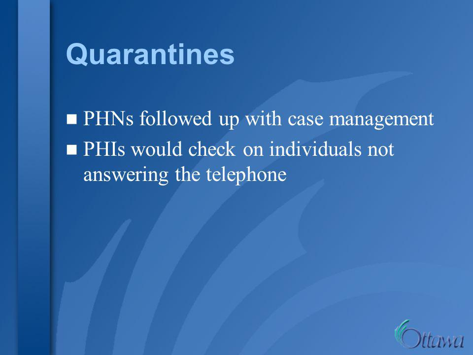Quarantines PHNs followed up with case management PHIs would check on individuals not answering the telephone
