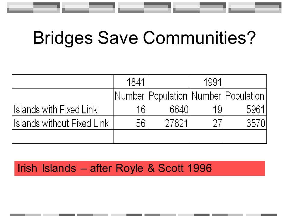 Bridges Save Communities? Irish Islands – after Royle & Scott 1996