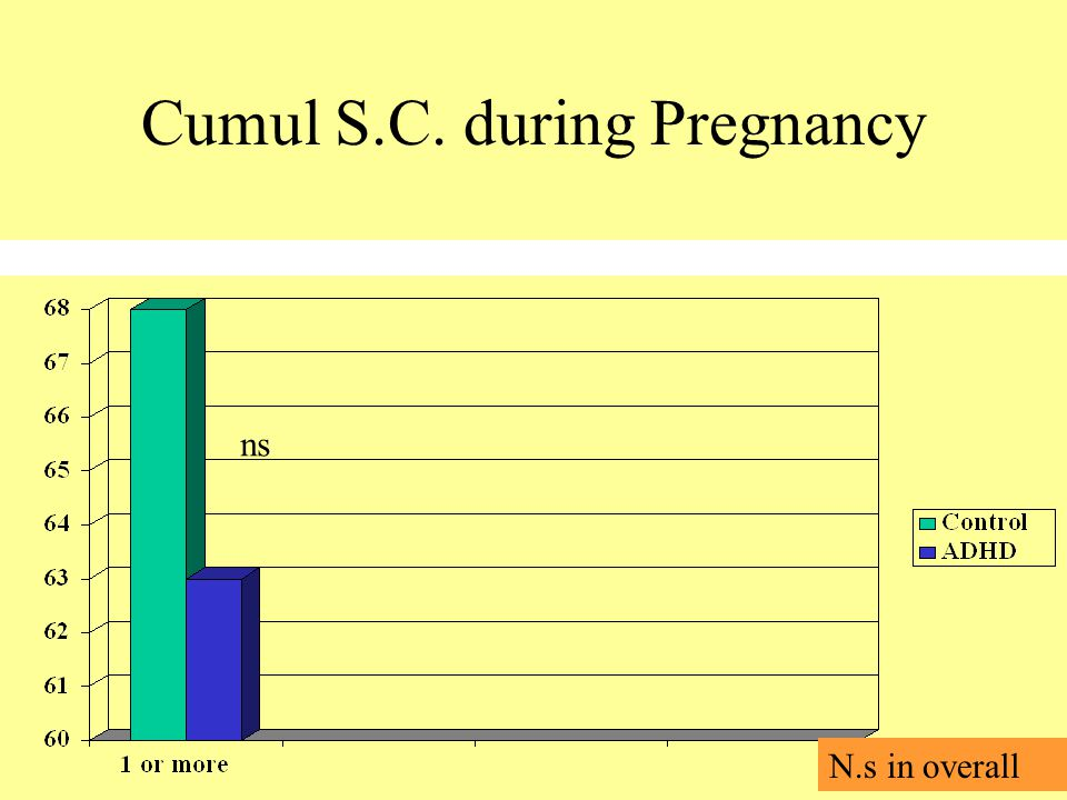 Cumul S.C. during Pregnancy ns N.s in overall