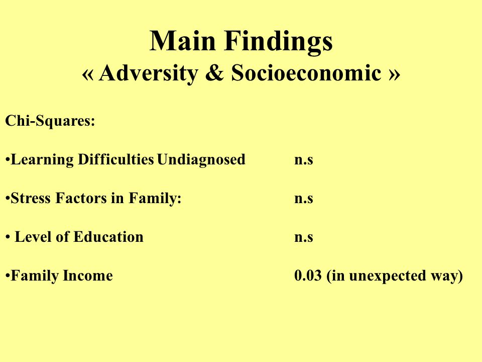 Main Findings « Adversity & Socioeconomic » Chi-Squares: Learning Difficulties Undiagnosedn.s Stress Factors in Family: n.s Level of Educationn.s Family Income0.03 (in unexpected way)