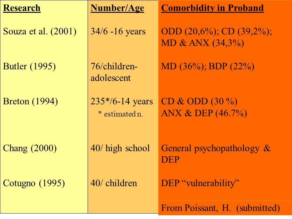 Research Souza et al.