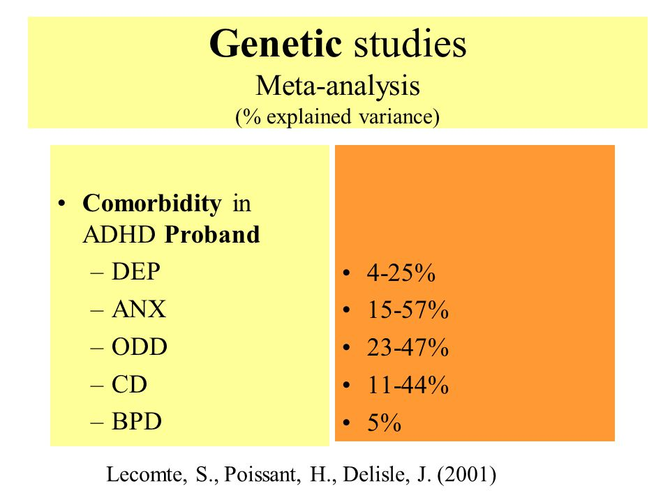 Genetic studies Meta-analysis (% explained variance) Comorbidity in ADHD Proband –DEP –ANX –ODD –CD –BPD 4-25% 15-57% 23-47% 11-44% 5% Lecomte, S., Poissant, H., Delisle, J.