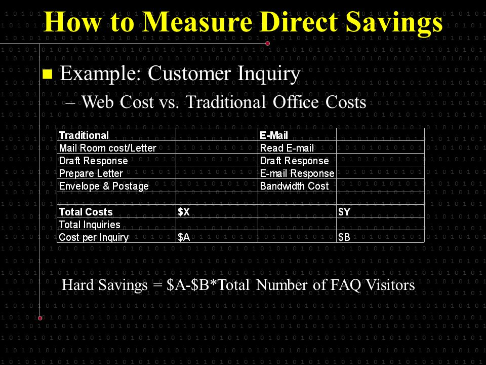 1 0 1 0 1 0 1 0 1 0 1 0 1 0 1 0 1 0 1 0 1 0 1 0 1 1 0 1 0 1 0 1 0 1 0 1 0 1 0 1 0 1 0 1 0 1 0 1 0 1 0 1 0 1 0 1 0 1 0 1 How to Measure Direct Savings Example: Customer Inquiry Example: Customer Inquiry –Web Cost vs.