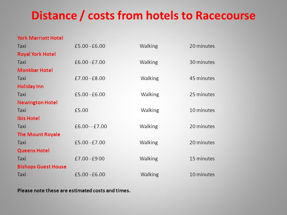 Distance / costs from hotels to Racecourse York Marriott Hotel Taxi£5.00 - £6.00 Walking 20 minutes Royal York Hotel Taxi£6.00 - £7.00 Walking30 minutes Monkbar Hotel Taxi£7.00 - £8.00 Walking45 minutes Holiday Inn Taxi£5.00 - £6.00 Walking25 minutes Newington Hotel Taxi£5.00 Walking10 minutes Ibis Hotel Taxi£6.00- - £7.00 Walking20 minutes The Mount Royale Taxi£5.00 - £7.00 Walking 20 minutes Queens Hotel Taxi£7.00 - £9 00 Walking15 minutes Bishops Guest House Taxi£5.00 - £6.00 Walking10 minutes Please note these are estimated costs and times.