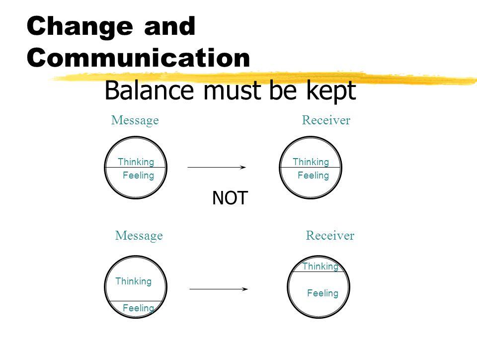 Change and Communication Balance must be kept NOT Thinking Feeling Thinking Feeling MessageReceiver Thinking Feeling Thinking Feeling