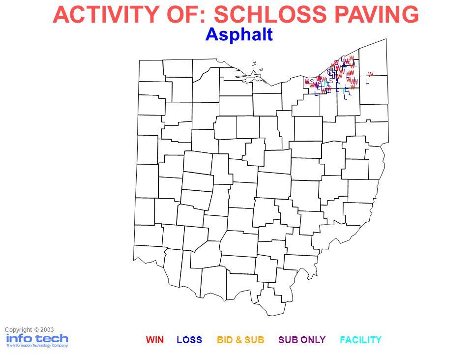 ACTIVITY OF: SCHLOSS PAVING Asphalt Copyright © 2003