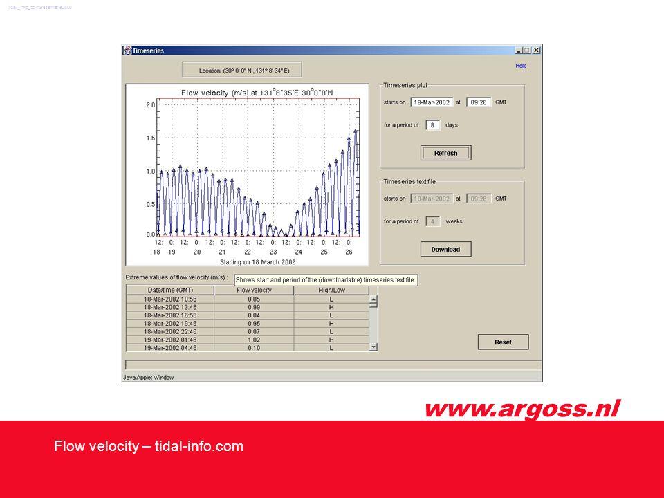 www.argoss.nl Flow velocity – tidal-info.com tidal_info_compresentatie2002