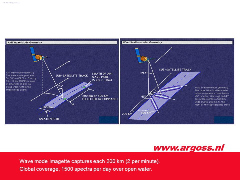 www.argoss.nl waveclimate_com215 Wave mode imagette captures each 200 km (2 per minute).