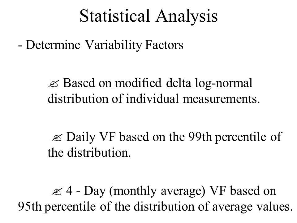 Statistical Analysis - Determine Variability Factors The amount of variability allowance is determined based on the analysis of variation observed in actual operation of recommended treatment technologies.