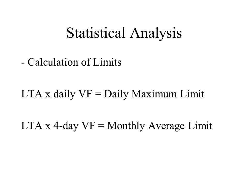 Statistical Analysis - Determine Variability Factors Based on modified delta log-normal distribution of individual measurements. Daily VF based on the