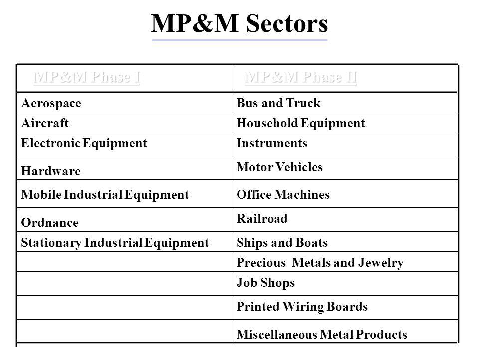 General Applicability Includes process wastewater discharges from existing or new industrial sites engaged in manufacturing, rebuilding, or maintenance of metal parts, products or machines for use in the 18 MP&M industrial sectors.