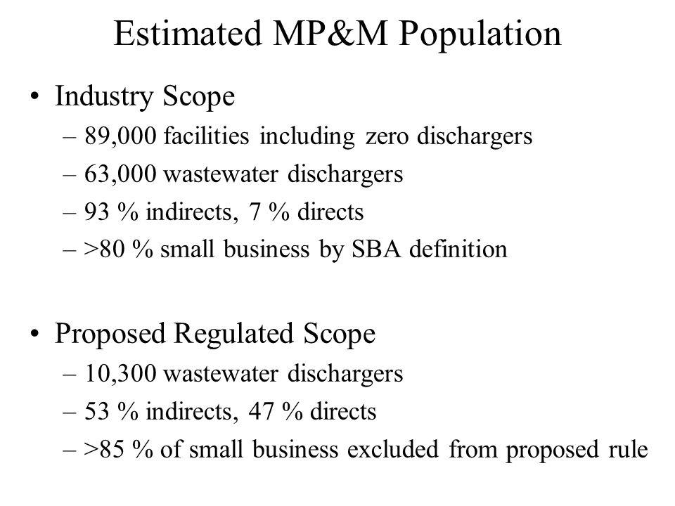 MP&M Schedule Proposal Signed by EPA Administrator: October 31, 2000 Published in FR: January 3, 2001 120 Day Comment Period Ends: May 3, 2001 Promulgation Signature Date: December 2002 Compliance Deadline for Indirect Dischargers: 3 years from the publication of the final rule