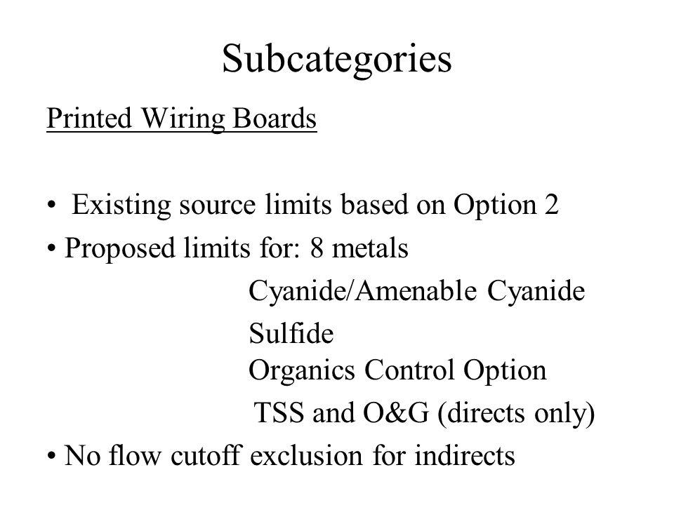 Subcategories Printed Wiring Boards Some unique processes Lead-bearing operations More consistent metals mix processed Typically target copper in trea