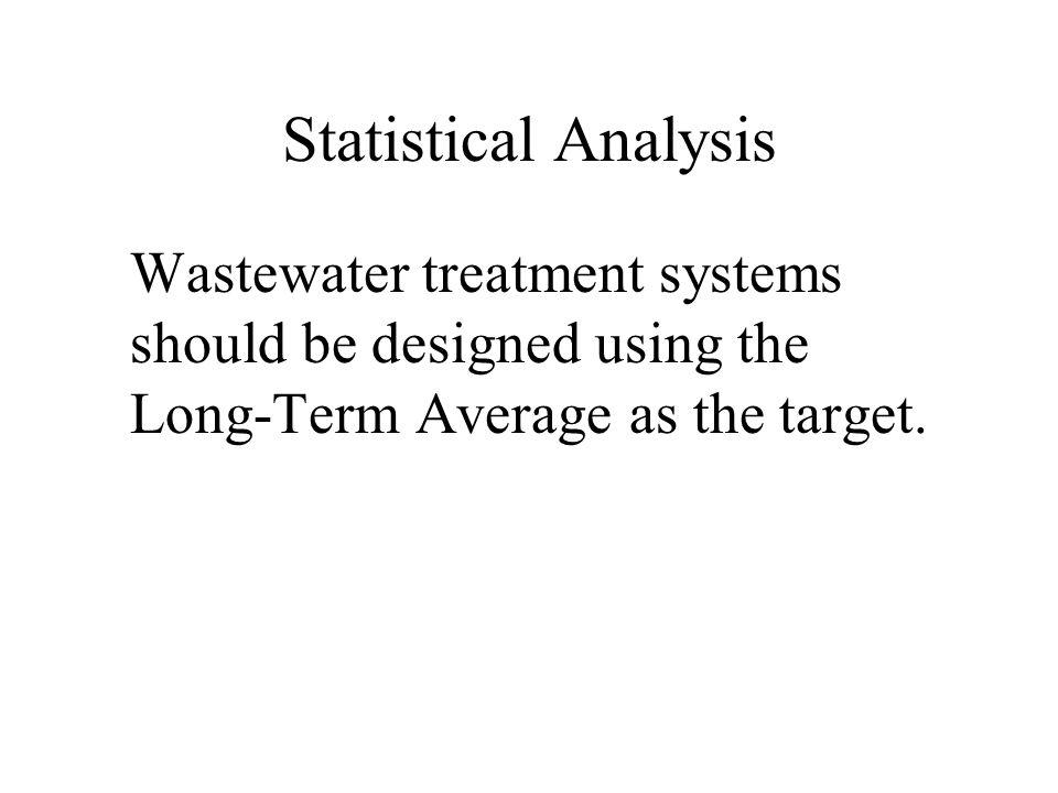 General Implementation TOTAL ORGANICS PARAMETER (TOP) – Similar to TTO of 40 CFR 433 but shorter list.