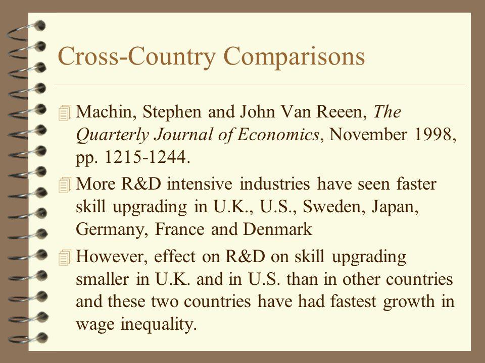 Cross-Country Comparisons 4 Machin, Stephen and John Van Reeen, The Quarterly Journal of Economics, November 1998, pp. 1215-1244. 4 More R&D intensive