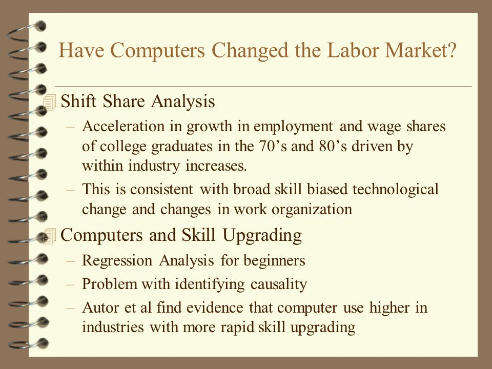 Have Computers Changed the Labor Market? 4 Shift Share Analysis –Acceleration in growth in employment and wage shares of college graduates in the 70s