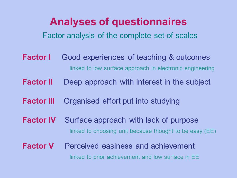 Analyses of questionnaires Factor analysis of the complete set of scales Factor I Good experiences of teaching & outcomes linked to low surface approach in electronic engineering Factor II Deep approach with interest in the subject Factor III Organised effort put into studying Factor IV Surface approach with lack of purpose linked to choosing unit because thought to be easy (EE) Factor V Perceived easiness and achievement linked to prior achievement and low surface in EE