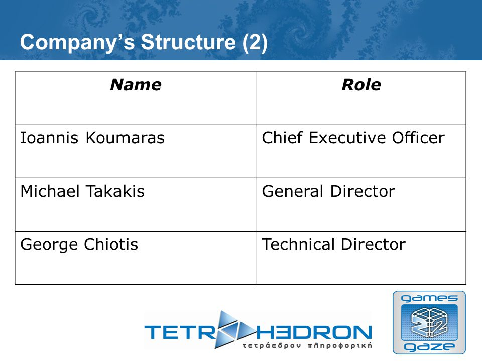 Companys Structure (1) 1.Legal Structure as Limited Incorporation 2.Three (3) founders & owners 3.Two (2) major Business Units