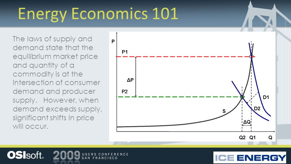 Energy Economics 101 The laws of supply and demand state that the equilibrium market price and quantity of a commodity is at the intersection of consu