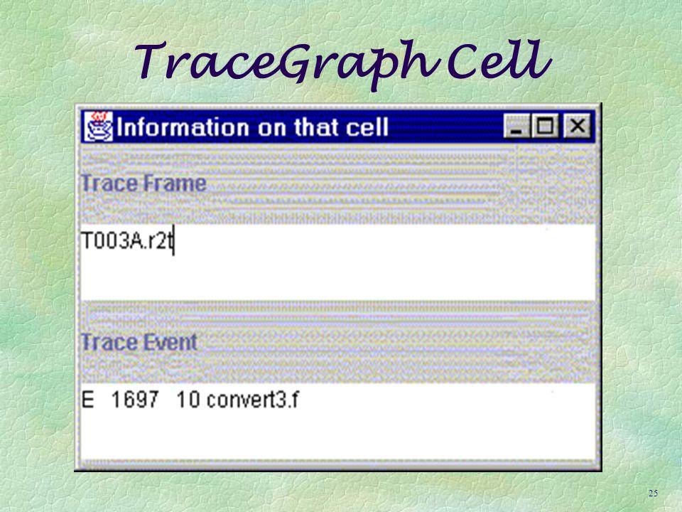 24 TraceGraph