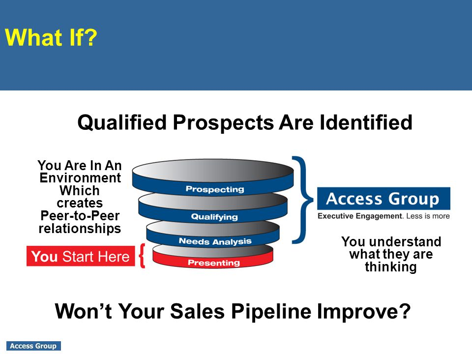 What If. Wont Your Sales Pipeline Improve.