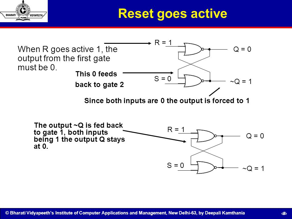 © Bharati Vidyapeeths Institute of Computer Applications and Management, New Delhi-63, by Deepali Kamthania 109 Reset goes active When R goes active 1
