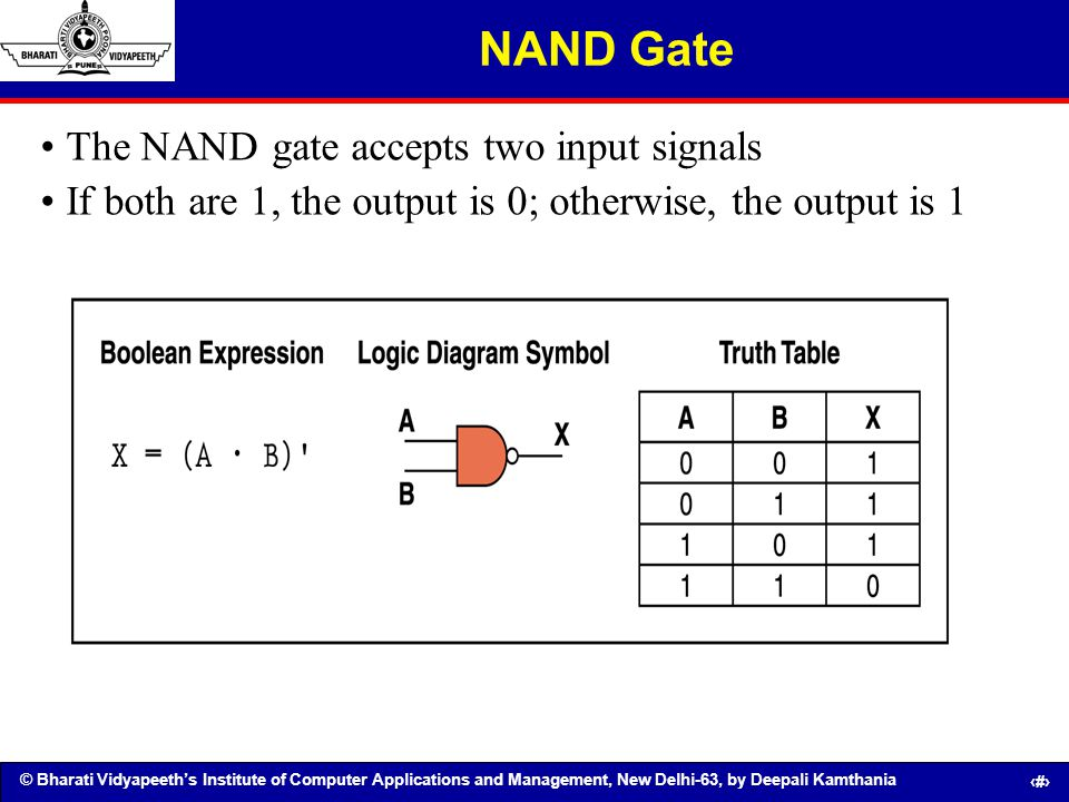 © Bharati Vidyapeeths Institute of Computer Applications and Management, New Delhi-63, by Deepali Kamthania 29 NAND Gate The NAND gate accepts two inp