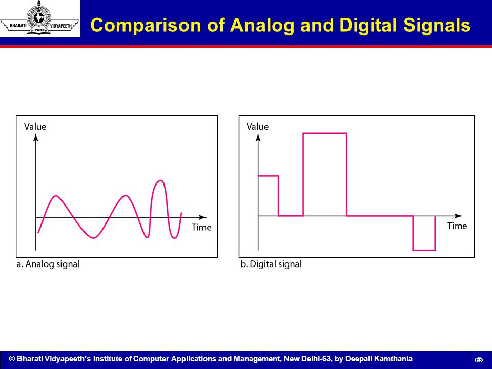 © Bharati Vidyapeeths Institute of Computer Applications and Management, New Delhi-63, by Deepali Kamthania 5 Comparison of Analog and Digital Signals