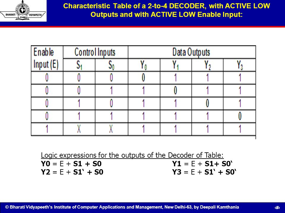 © Bharati Vidyapeeths Institute of Computer Applications and Management, New Delhi-63, by Deepali Kamthania 85 Characteristic Table of a 2-to-4 DECODE