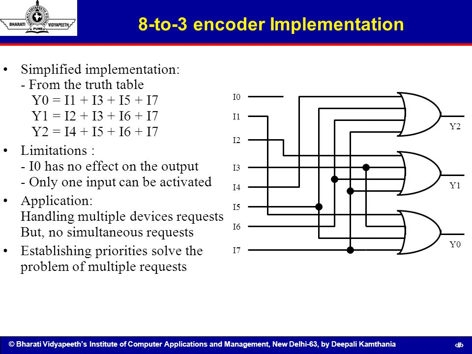 © Bharati Vidyapeeths Institute of Computer Applications and Management, New Delhi-63, by Deepali Kamthania 91 8-to-3 encoder Implementation Simplifie