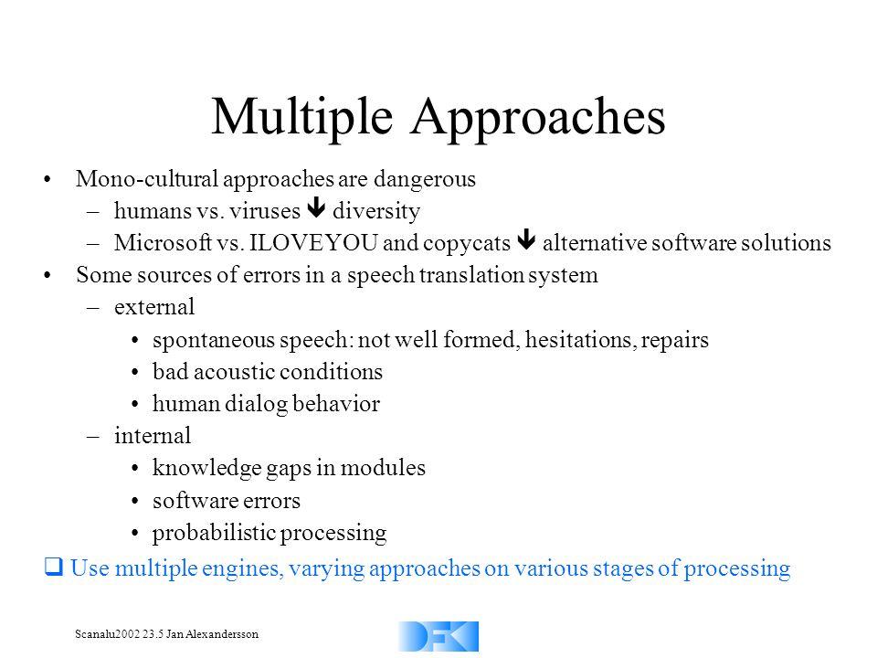 Scanalu2002 23.5 Jan Alexandersson Multiple Approaches Mono-cultural approaches are dangerous –humans vs. viruses diversity –Microsoft vs. ILOVEYOU an