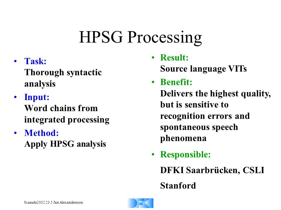 Scanalu2002 23.5 Jan Alexandersson HPSG Processing Task: Thorough syntactic analysis Input: Word chains from integrated processing Method: Apply HPSG analysis Result: Source language VITs Benefit: Delivers the highest quality, but is sensitive to recognition errors and spontaneous speech phenomena Responsible: DFKI Saarbrücken, CSLI Stanford