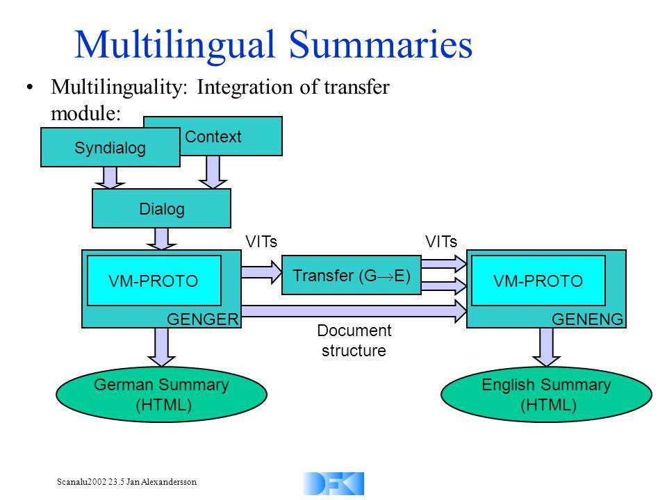 Scanalu2002 23.5 Jan Alexandersson Multilingual Summaries Multilinguality: Integration of transfer module: German Summary (HTML) Context Syndialog Dia