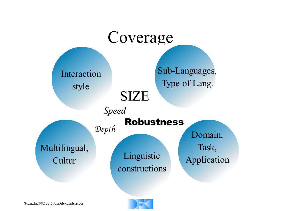 Scanalu2002 23.5 Jan Alexandersson Coverage Linguistic constructions Domain, Task, Application Sub-Languages, Type of Lang. Multilingual, Cultur Inter