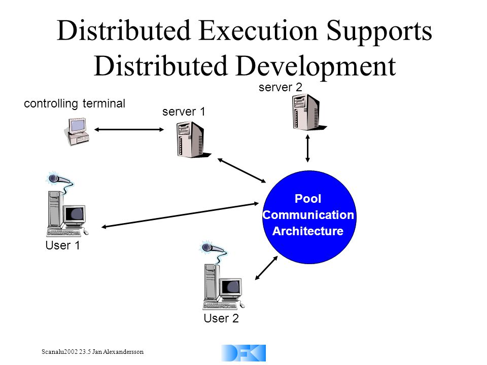 Scanalu2002 23.5 Jan Alexandersson Distributed Execution Supports Distributed Development server 2 server 1 controlling terminal User 2 User 1 Pool Co