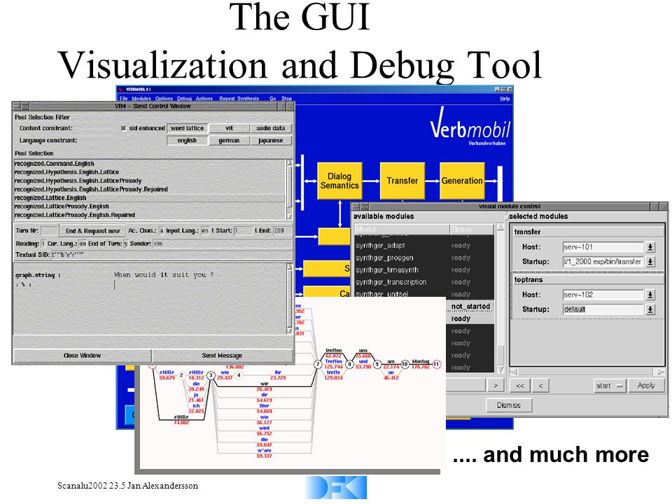 Scanalu2002 23.5 Jan Alexandersson The GUI Visualization and Debug Tool.... and much more