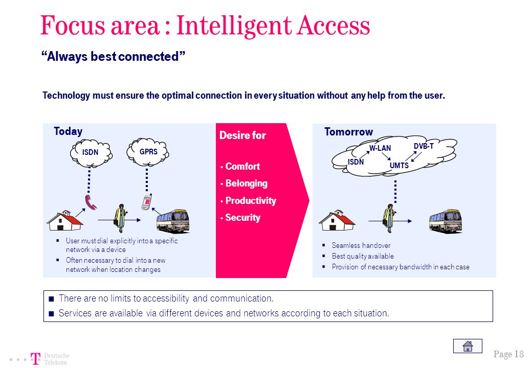 Page 18 Focus area : Intelligent Access Always best connected Technology must ensure the optimal connection in every situation without any help from the user.