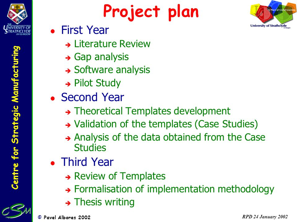 Centre for Strategic Manufacturing © Pavel Albores 2002 RPD 24 January 2002 Project plan l First Year è Literature Review è Gap analysis è Software analysis è Pilot Study l Second Year è Theoretical Templates development è Validation of the templates (Case Studies) è Analysis of the data obtained from the Case Studies l Third Year è Review of Templates è Formalisation of implementation methodology è Thesis writing