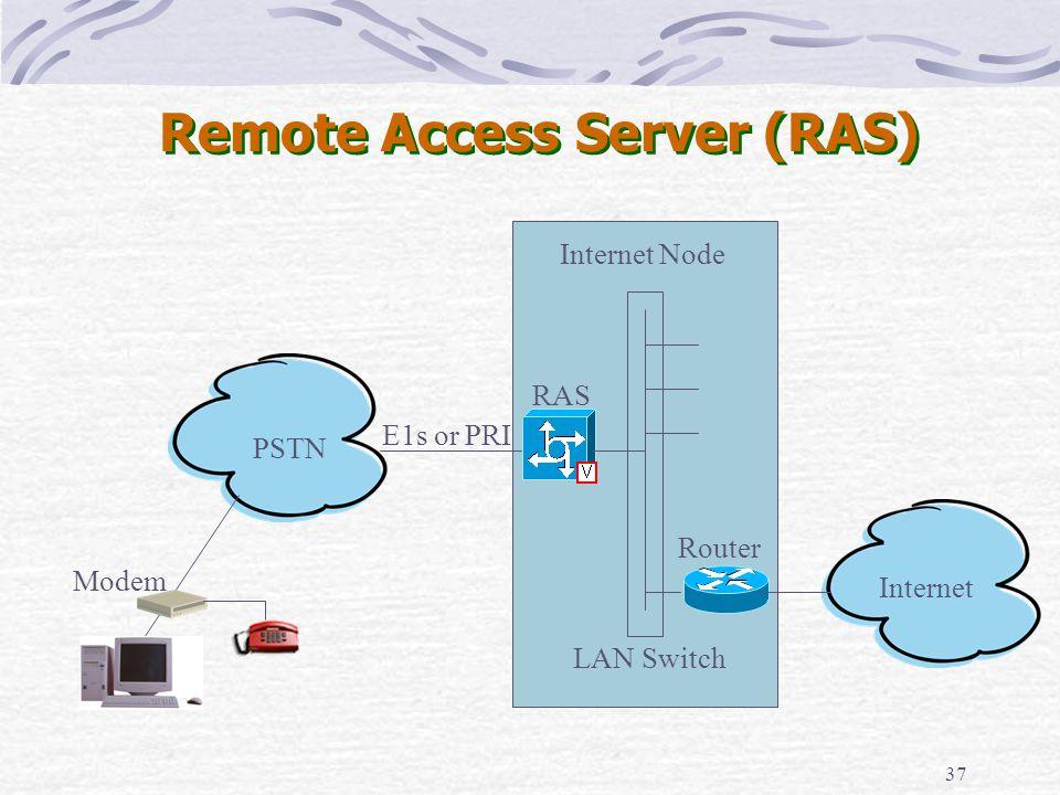 37 Remote Access Server (RAS) Modem E1s or PRI PSTN Internet Internet Node LAN Switch RAS Router