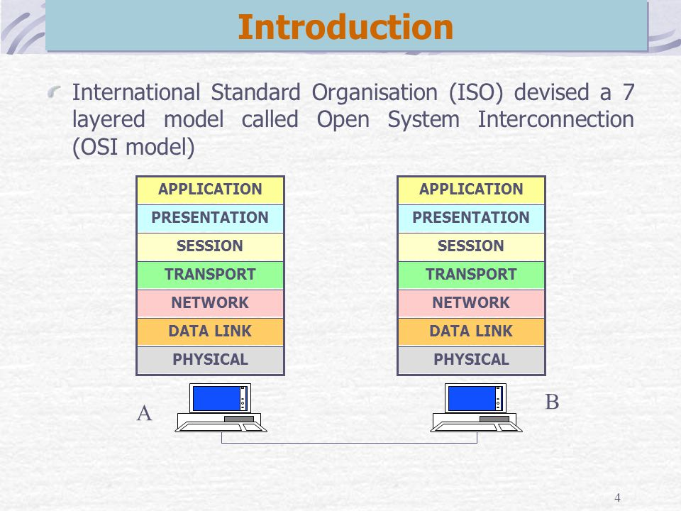 4 International Standard Organisation (ISO) devised a 7 layered model called Open System Interconnection (OSI model) Introduction PHYSICAL DATA LINK N