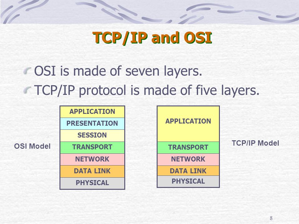 8 TCP/IP and OSI OSI is made of seven layers. TCP/IP protocol is made of five layers. PHYSICAL DATA LINK NETWORK TRANSPORT APPLICATION PHYSICAL DATA L