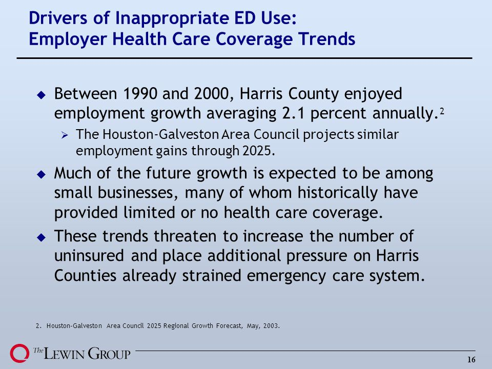 16 Drivers of Inappropriate ED Use: Employer Health Care Coverage Trends u Between 1990 and 2000, Harris County enjoyed employment growth averaging 2.1 percent annually.