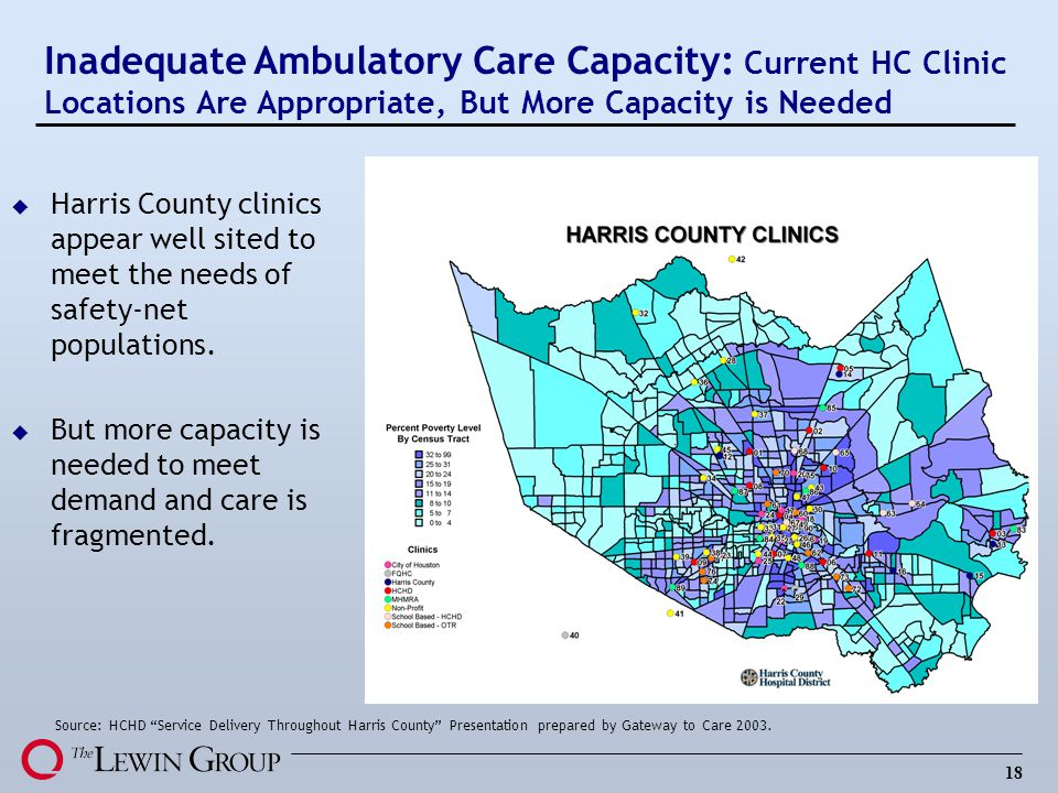 18 Source: HCHD Service Delivery Throughout Harris County Presentation prepared by Gateway to Care 2003. Inadequate Ambulatory Care Capacity: Current