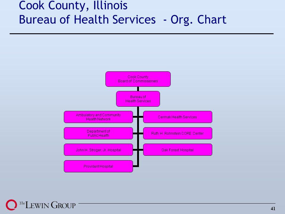 41 Cook County, Illinois Bureau of Health Services - Org.