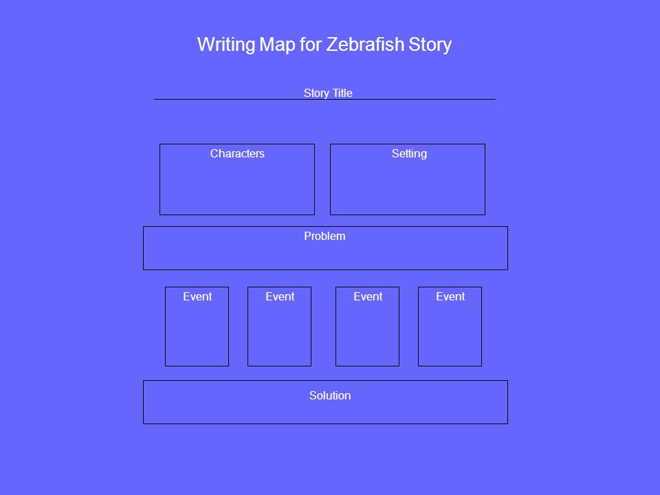 Writing Map for Zebrafish Story Story Title CharactersSetting Problem Event Solution