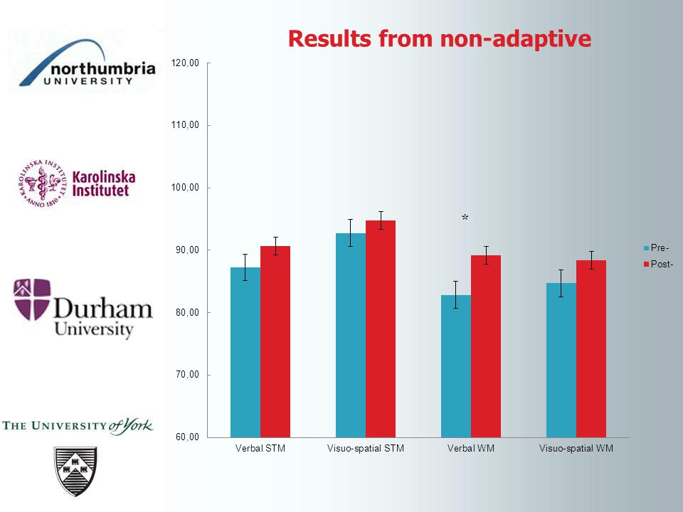 * Results from non-adaptive