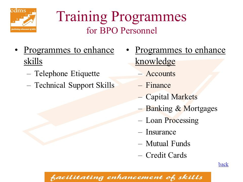 Training Programmes for BPO Personnel Programmes to enhance skills –Telephone Etiquette –Technical Support Skills Programmes to enhance knowledge –Accounts –Finance –Capital Markets –Banking & Mortgages –Loan Processing –Insurance –Mutual Funds –Credit Cards back