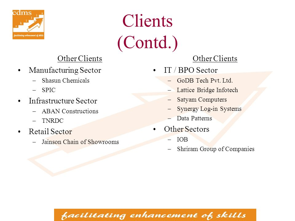 Clients (Contd.) Other Clients Manufacturing Sector –Shasun Chemicals –SPIC Infrastructure Sector –ABAN Constructions –TNRDC Retail Sector –Jainson Chain of Showrooms Other Clients IT / BPO Sector –GoDB Tech Pvt.