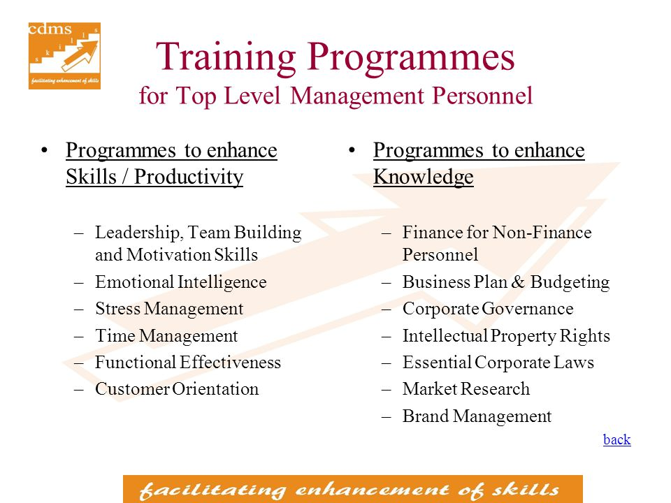 Training Programmes for Top Level Management Personnel Programmes to enhance Skills / Productivity –Leadership, Team Building and Motivation Skills –Emotional Intelligence –Stress Management –Time Management –Functional Effectiveness –Customer Orientation Programmes to enhance Knowledge –Finance for Non-Finance Personnel –Business Plan & Budgeting –Corporate Governance –Intellectual Property Rights –Essential Corporate Laws –Market Research –Brand Management back