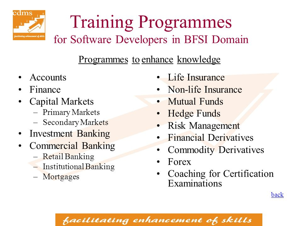 Training Programmes for Software Developers in BFSI Domain Programmes to Accounts Finance Capital Markets –Primary Markets –Secondary Markets Investment Banking Commercial Banking –Retail Banking –Institutional Banking –Mortgages enhance knowledge Life Insurance Non-life Insurance Mutual Funds Hedge Funds Risk Management Financial Derivatives Commodity Derivatives Forex Coaching for Certification Examinations back